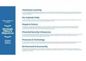 Mt Carmel School Strategic Plan pg 3