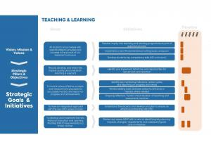 Mt Carmel School Strategic Plan pg 4