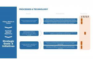 Mt Carmel School Strategic Plan pg 8