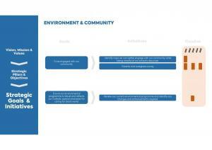 Mt Carmel School Strategic Plan pg 9